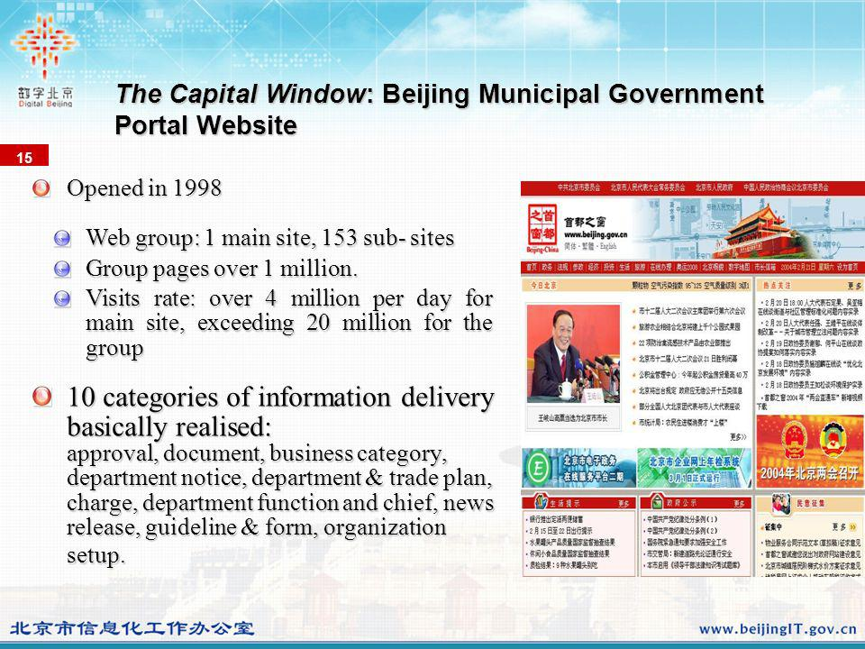 Opened in 1998 Web group: 1 main site, 153 sub- sites Group pages over 1 million. Visits rate: over 4 million per day for main site, exceeding 20 mill