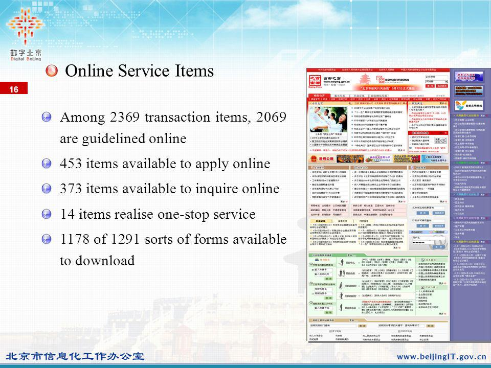 Among 2369 transaction items, 2069 are guidelined online 453 items available to apply online 373 items available to inquire online 14 items realise on