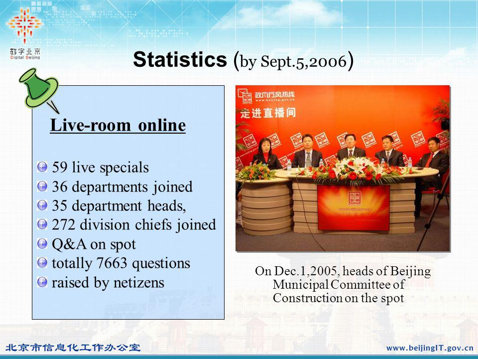 Statistics ( by Sept.5,2006 ) On Dec.1,2005, heads of Beijing Municipal Committee of Construction on the spot Live-room online 59 live specials 36 dep
