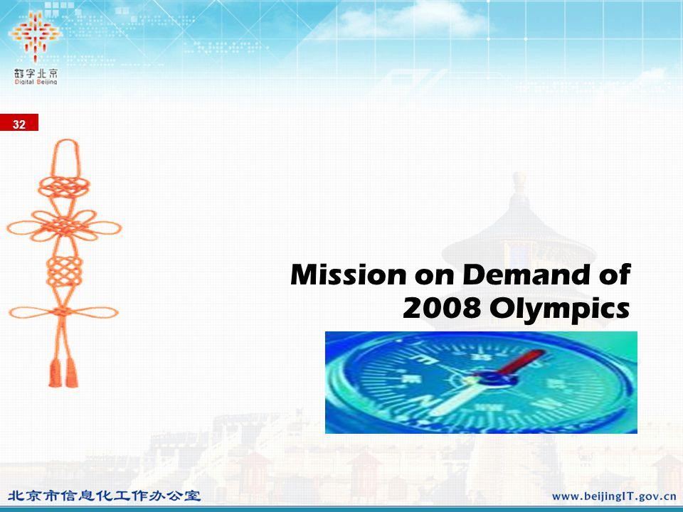 Mission on Demand of 2008 Olympics 32