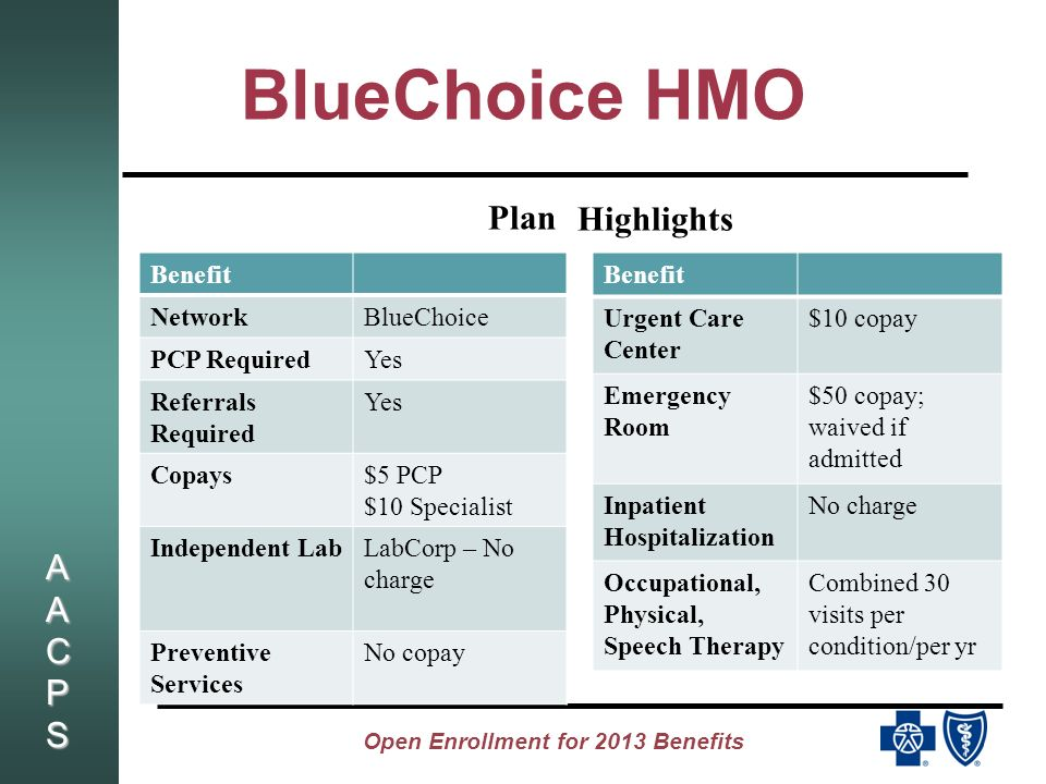 AACPSAACPSAACPSAACPS Open Enrollment for 2013 Benefits BlueChoice HMO Plan Benefit NetworkBlueChoice PCP RequiredYes Referrals Required Yes Copays$5 PCP $10 Specialist Independent LabLabCorp – No charge Preventive Services No copay Highlights Benefit Urgent Care Center $10 copay Emergency Room $50 copay; waived if admitted Inpatient Hospitalization No charge Occupational, Physical, Speech Therapy Combined 30 visits per condition/per yr