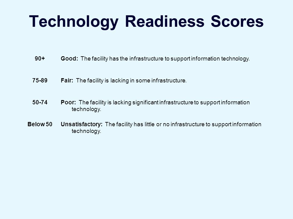 Technology Readiness Scores 90+Good: The facility has the infrastructure to support information technology.