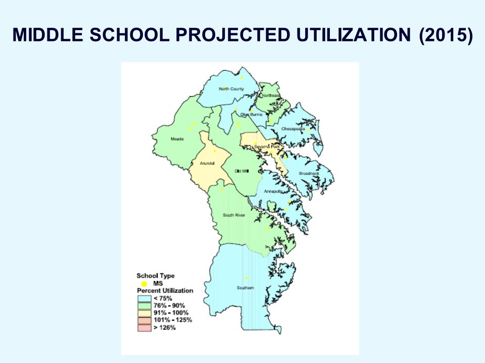 MIDDLE SCHOOL PROJECTED UTILIZATION (2015)
