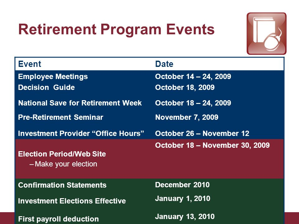 Retirement Program Events EventDate Employee MeetingsOctober 14 – 24, 2009 Decision GuideOctober 18, 2009 National Save for Retirement WeekOctober 18 – 24, 2009 Pre-Retirement SeminarNovember 7, 2009 Investment Provider Office HoursOctober 26 – November 12 Election Period/Web Site –Make your election October 18 – November 30, 2009 Confirmation Statements December 2010 Investment Elections Effective January 1, 2010 First payroll deduction January 13, 2010