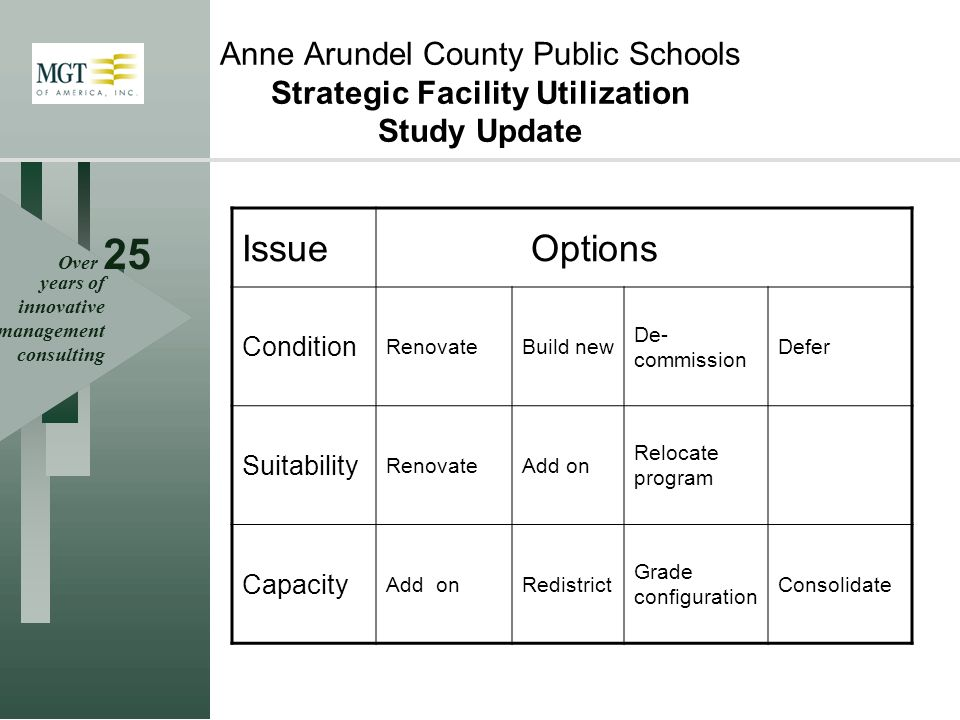 Over 25 years of innovative management consulting Anne Arundel County Public Schools Strategic Facility Utilization Study Update Issue Options Condition RenovateBuild new De- commission Defer Suitability RenovateAdd on Relocate program Capacity Add onRedistrict Grade configuration Consolidate