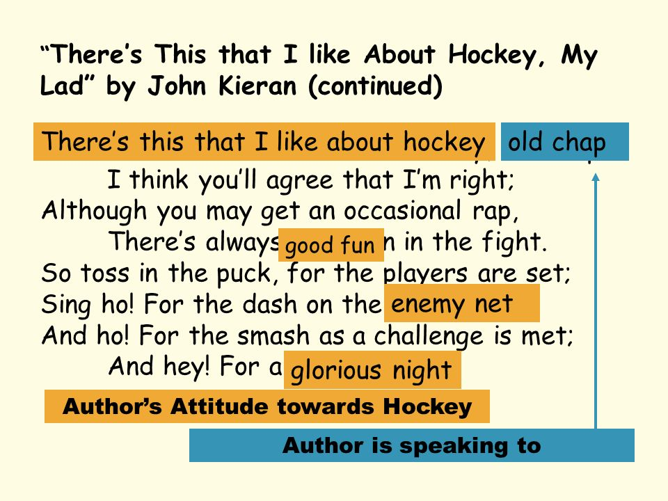 Theres This that I like About Hockey, My Lad by John Kieran (continued) Theres this that I like about hockey, my boy; Theres nothing about it thats tame.