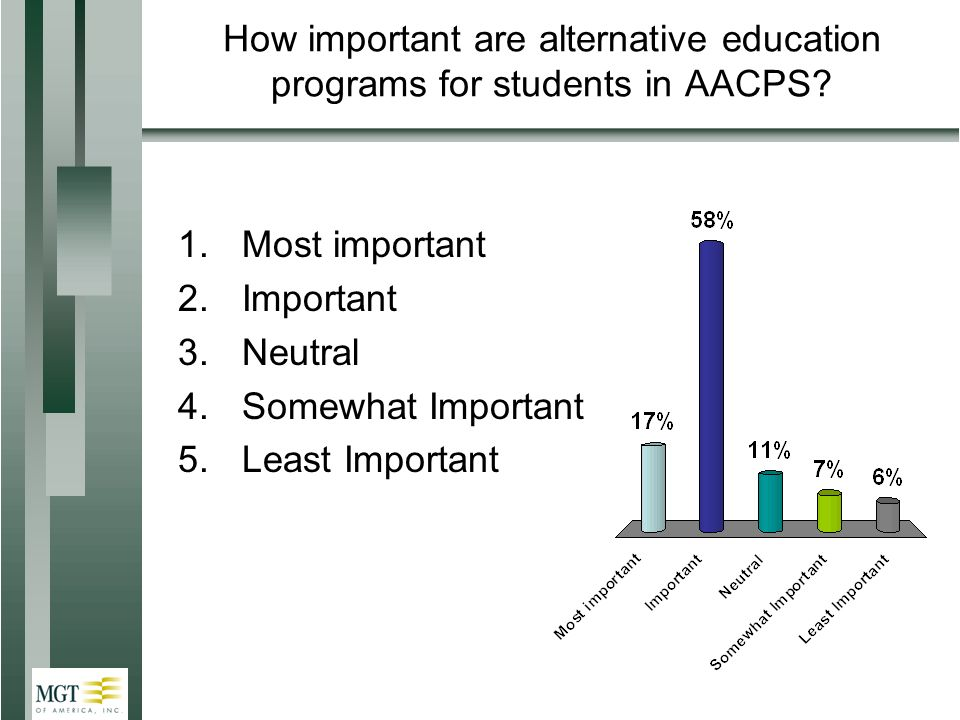How important are alternative education programs for students in AACPS.