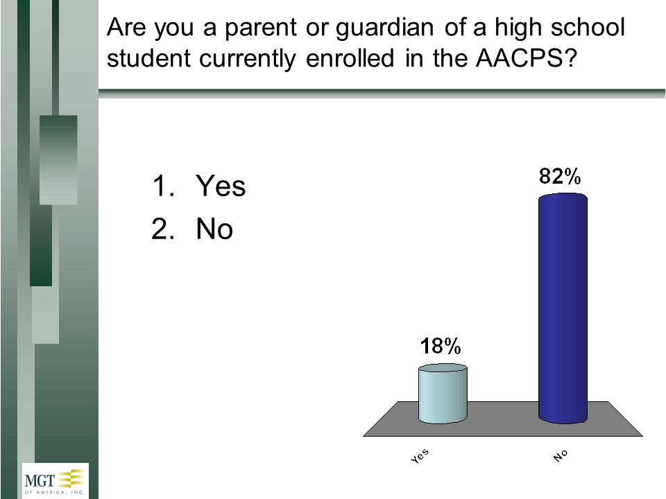 Are you a parent or guardian of a high school student currently enrolled in the AACPS 1.Yes 2.No