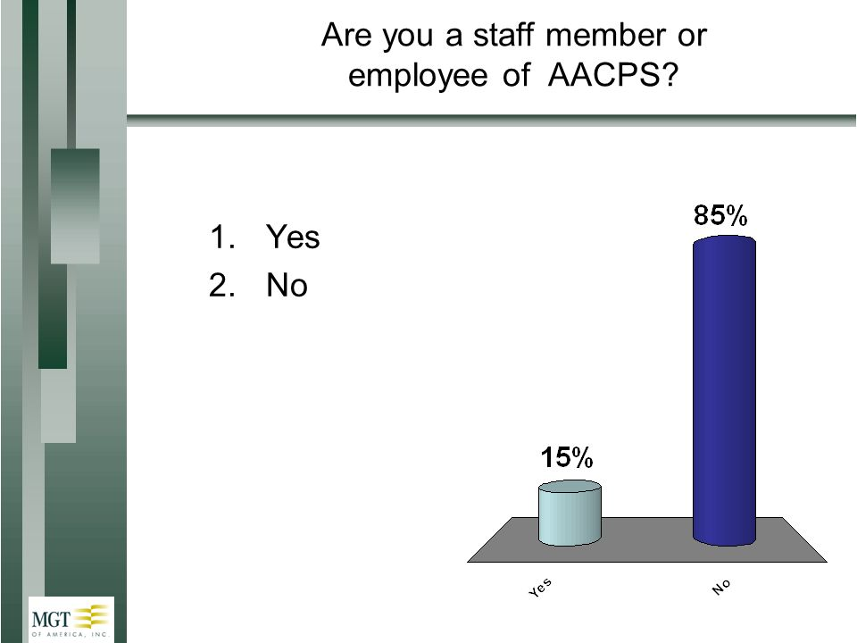 Are you a staff member or employee of AACPS 1.Yes 2.No
