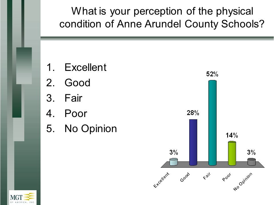 What is your perception of the physical condition of Anne Arundel County Schools.