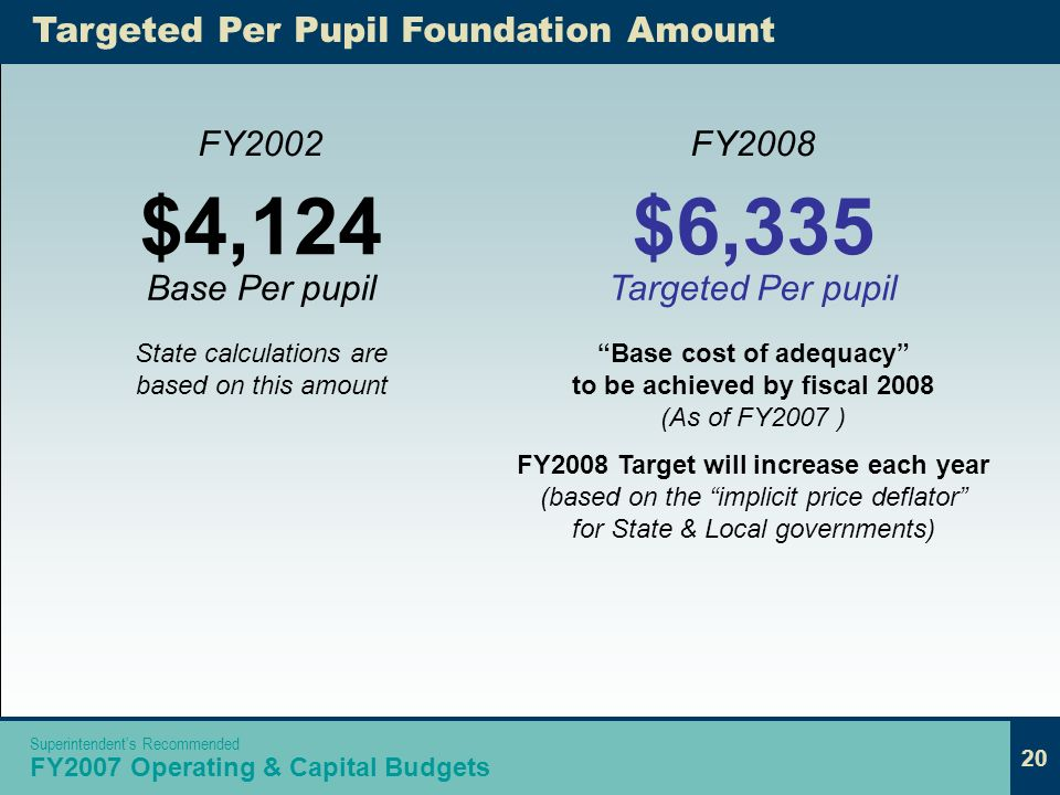 20 Targeted Per Pupil Foundation Amount $4,124 Base Per pupil $6,335 Targeted Per pupil FY2002FY2008 Base cost of adequacy to be achieved by fiscal 2008 (As of FY2007 ) FY2008 Target will increase each year (based on the implicit price deflator for State & Local governments) State calculations are based on this amount 20 Superintendents Recommended FY2007 Operating & Capital Budgets