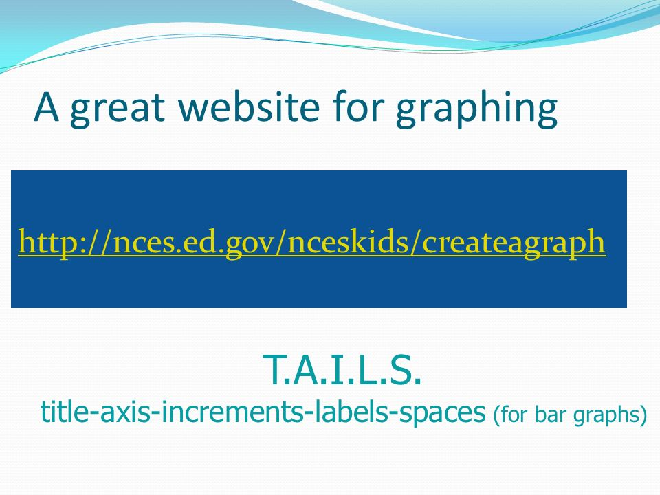 A great website for graphing http://nces.ed.gov/nceskids/createagraph T.A.I.L.S.