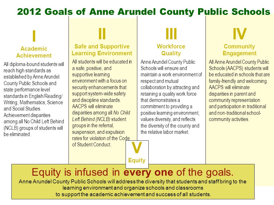 2012 Goals of Anne Arundel County Public Schools I Academic Achievement All diploma-bound students will reach high standards as established by Anne Ar