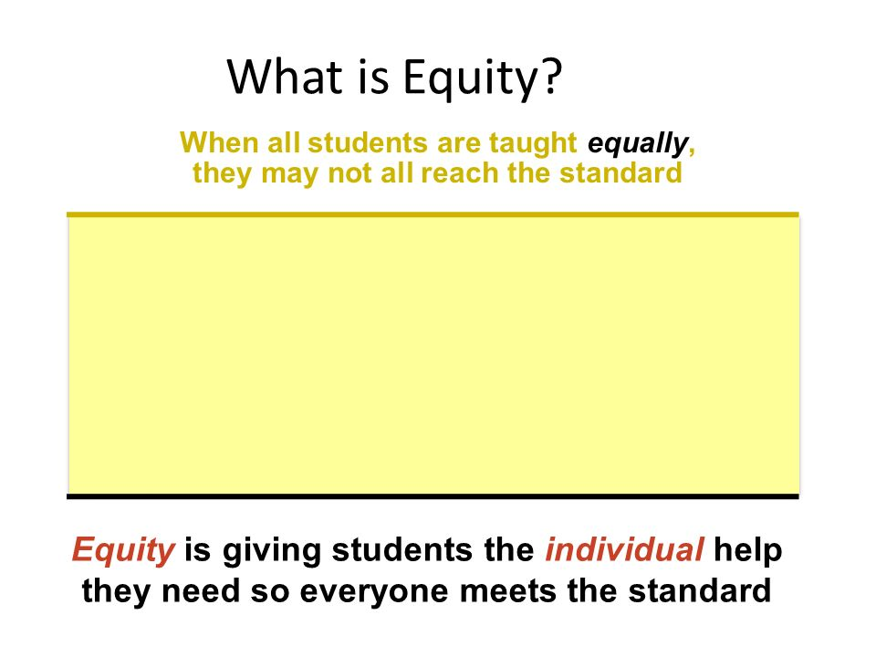When all students are taught equally, they may not all reach the standard What is Equity? Equity is giving students the individual help they need so e