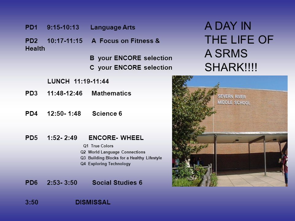 Typical Day In The Life Of A 6 th Grader 9:07– Announcements begin 9:15 a.m. – Homeroom Is Over, 1 st period begins