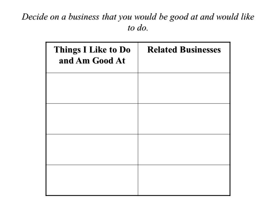 Decide on a business that you would be good at and would like to do.