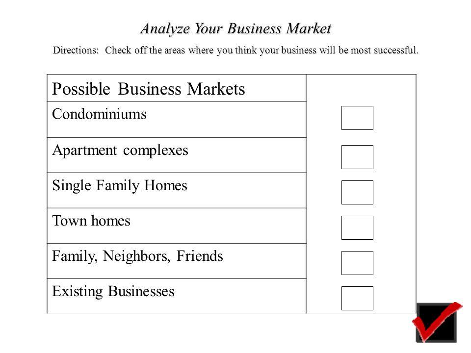 Now, describe your business below.