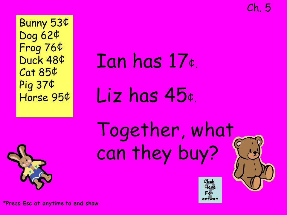 Ian has 17 ¢. Liz has 45 ¢. Together, what can they buy? Ch. 5 Click Here For answer *Press Esc at anytime to end show Bunny 53¢ Dog 62¢ Frog 76¢ Duck