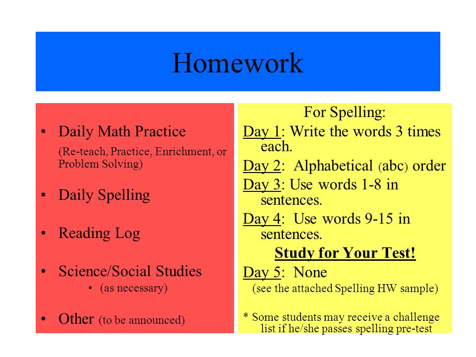 Homework Daily Math Practice (Re-teach, Practice, Enrichment, or Problem Solving) Daily Spelling Reading Log Science/Social Studies (as necessary) Oth