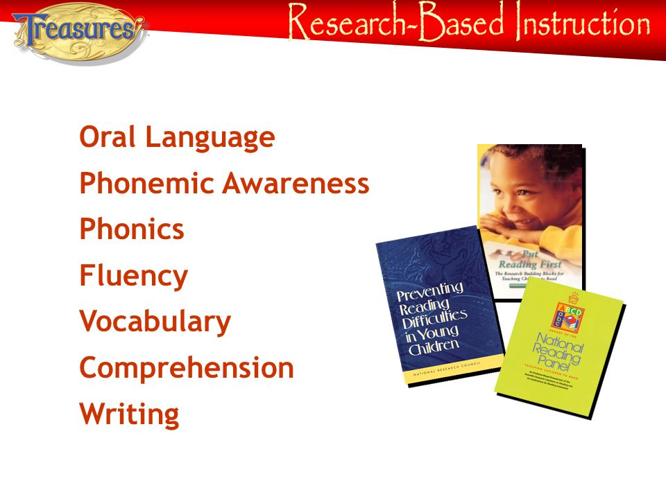 Oral Language Phonemic Awareness Phonics Fluency Vocabulary Comprehension Writing