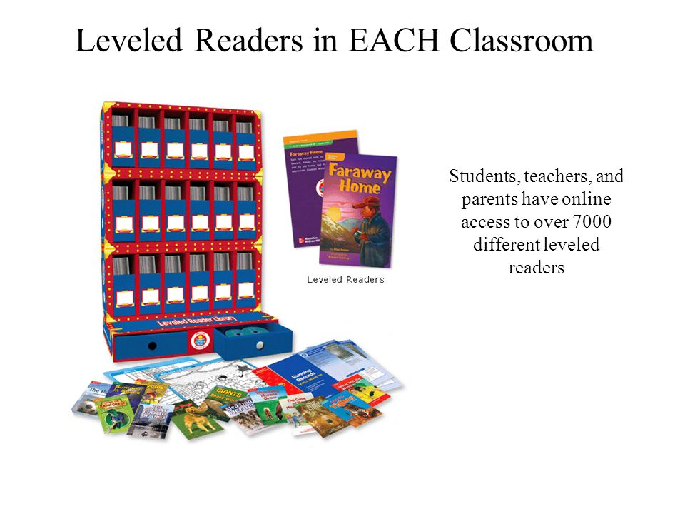 Leveled Readers in EACH Classroom Students, teachers, and parents have online access to over 7000 different leveled readers