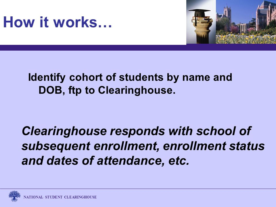 NATIONAL STUDENT CLEARINGHOUSE How it works… Identify cohort of students by name and DOB, ftp to Clearinghouse.
