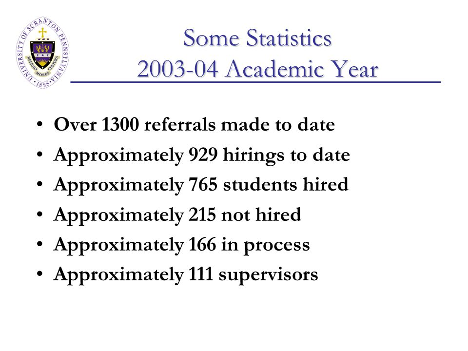 Some Statistics Academic Year Over 1300 referrals made to date Approximately 929 hirings to date Approximately 765 students hired Approximately 215 not hired Approximately 166 in process Approximately 111 supervisors