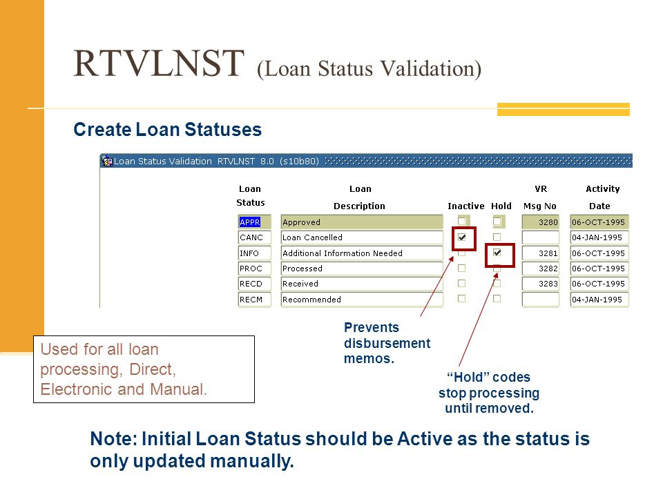 RTVLNST (Loan Status Validation) Prevents disbursement memos.