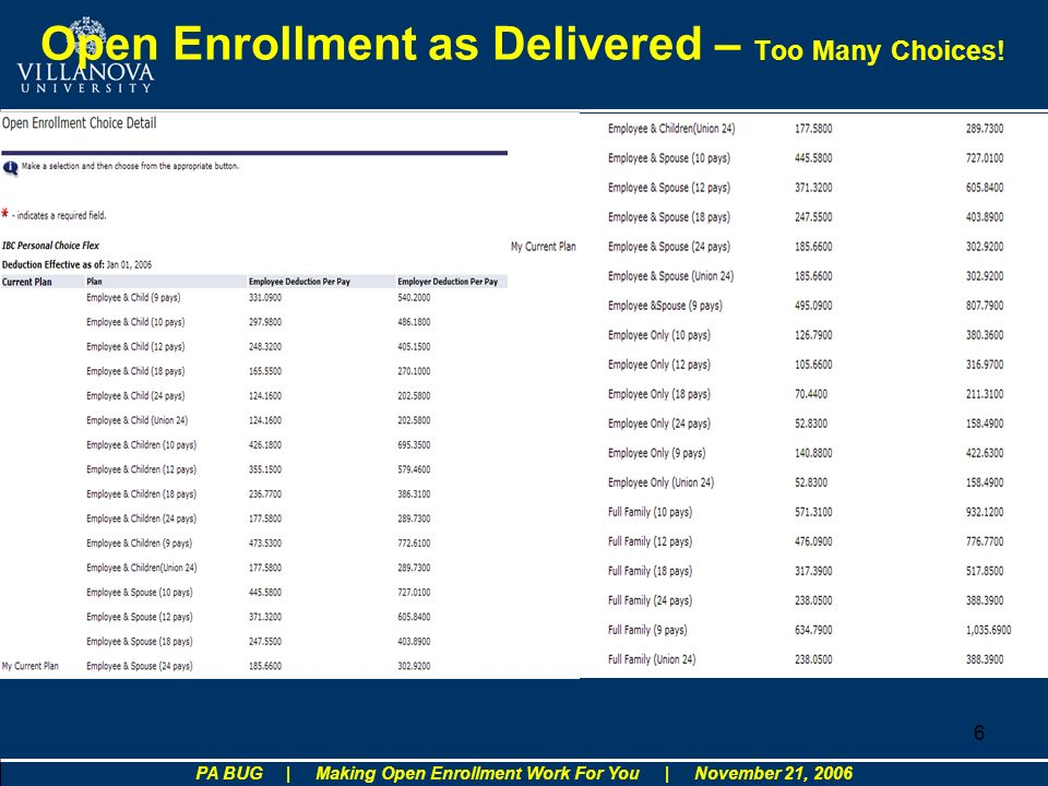 PA BUG | Making Open Enrollment Work For You | November 21, 2006 6 Open Enrollment as Delivered – Too Many Choices!