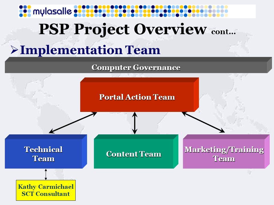 PSP Project Overview cont… Implementation Team Portal Action Team TechnicalTeam Content Team Marketing/TrainingTeam Computer Governance Kathy Carmicha