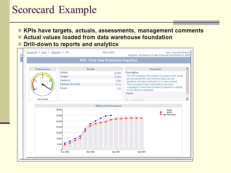 Scorecard Example KPIs have targets, actuals, assessments, management comments Actual values loaded from data warehouse foundation Drill-down to repor