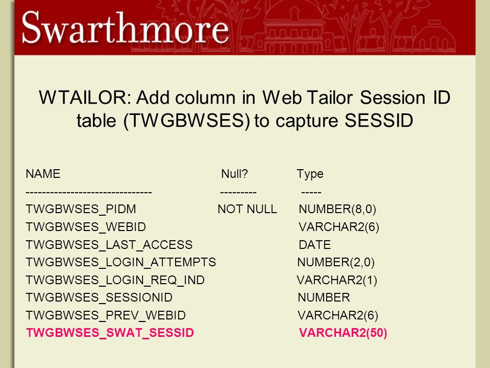 WTAILOR: Add column in Web Tailor Session ID table (TWGBWSES) to capture SESSID NAME Null.