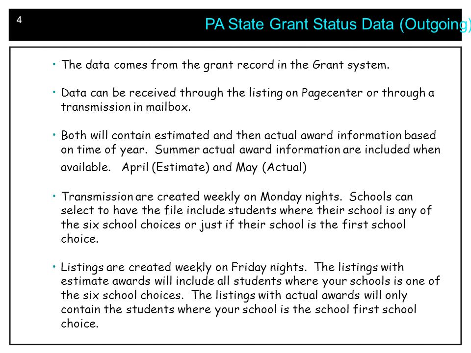 4 The data comes from the grant record in the Grant system.