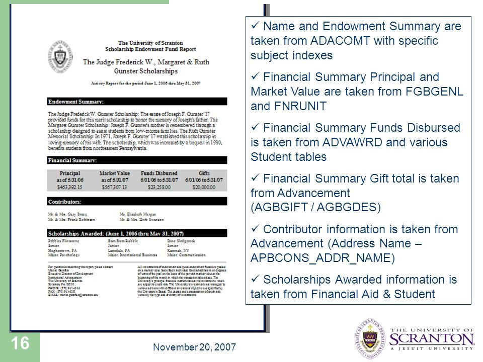 November 20, 2007 16 Name and Endowment Summary are taken from ADACOMT with specific subject indexes Financial Summary Principal and Market Value are