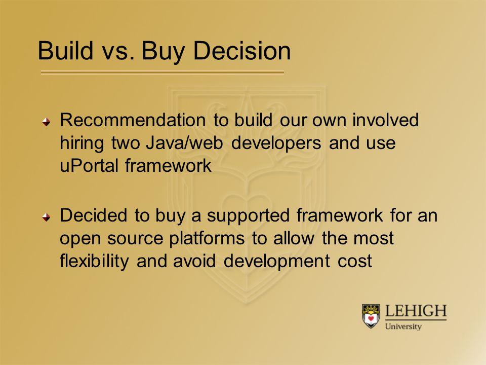 Build vs.