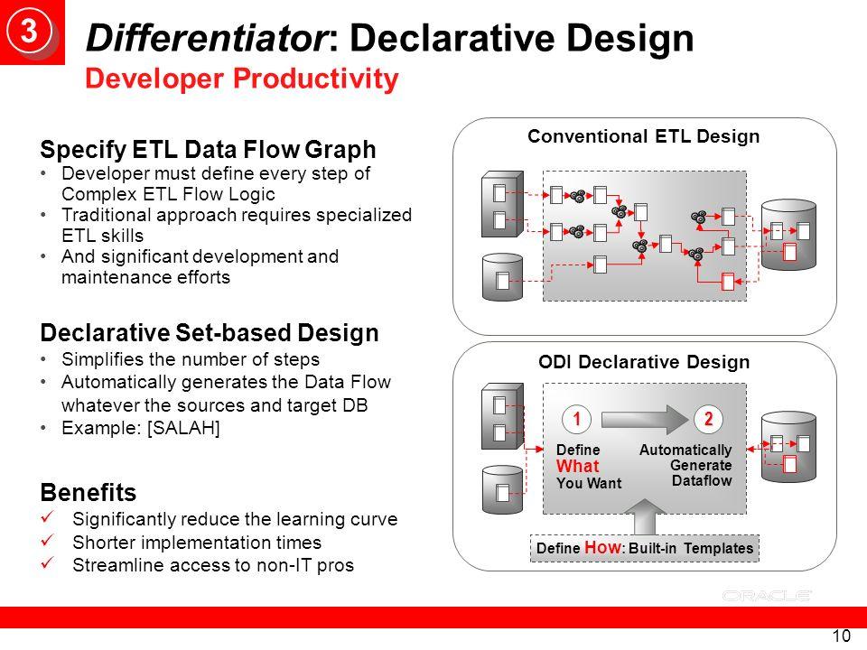 10 Differentiator: Declarative Design Developer Productivity Conventional ETL Design Specify ETL Data Flow Graph Developer must define every step of C