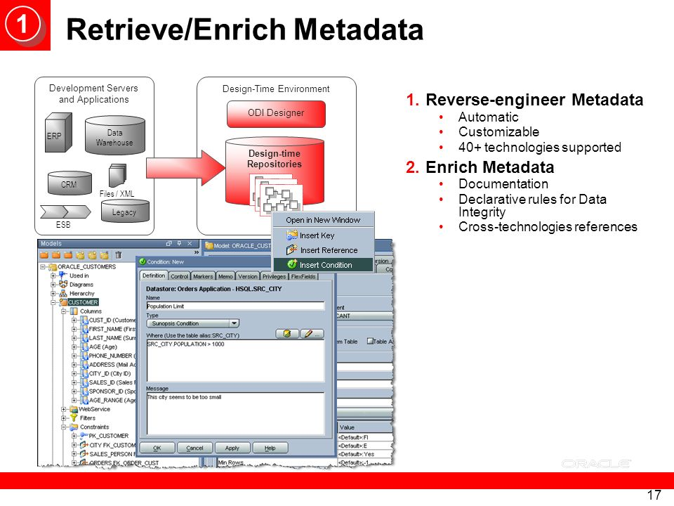 17 1.Reverse-engineer Metadata Automatic Customizable 40+ technologies supported 2.Enrich Metadata Documentation Declarative rules for Data Integrity