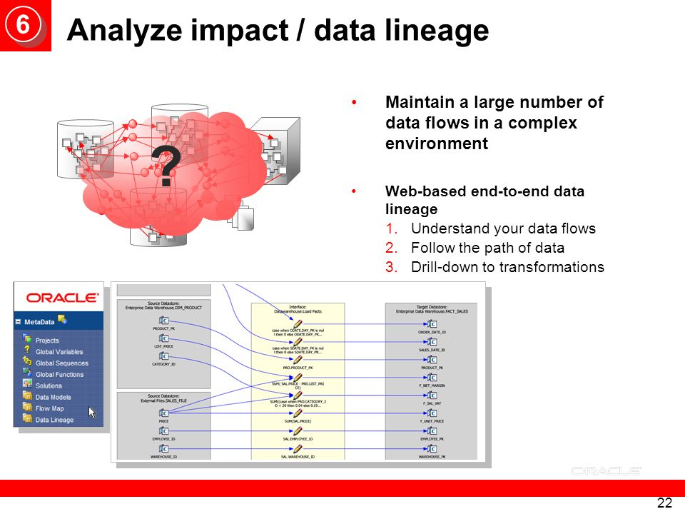 22 Analyze impact / data lineage Maintain a large number of data flows in a complex environment Web-based end-to-end data lineage 1.Understand your da