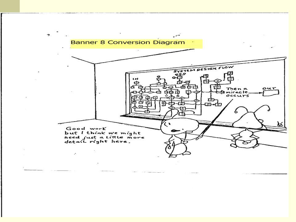 Banner 8 Conversion Diagram