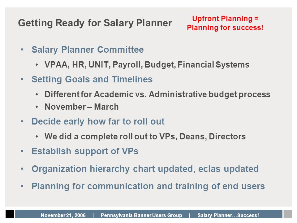 November 21, 2006 | Pennsylvania Banner Users Group | Salary Planner…Success! Getting Ready for Salary Planner Salary Planner Committee VPAA, HR, UNIT