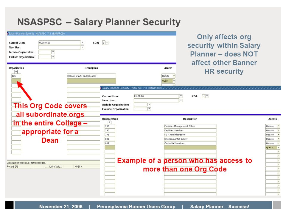 November 21, 2006 | Pennsylvania Banner Users Group | Salary Planner…Success! NSASPSC – Salary Planner Security Example of a person who has access to