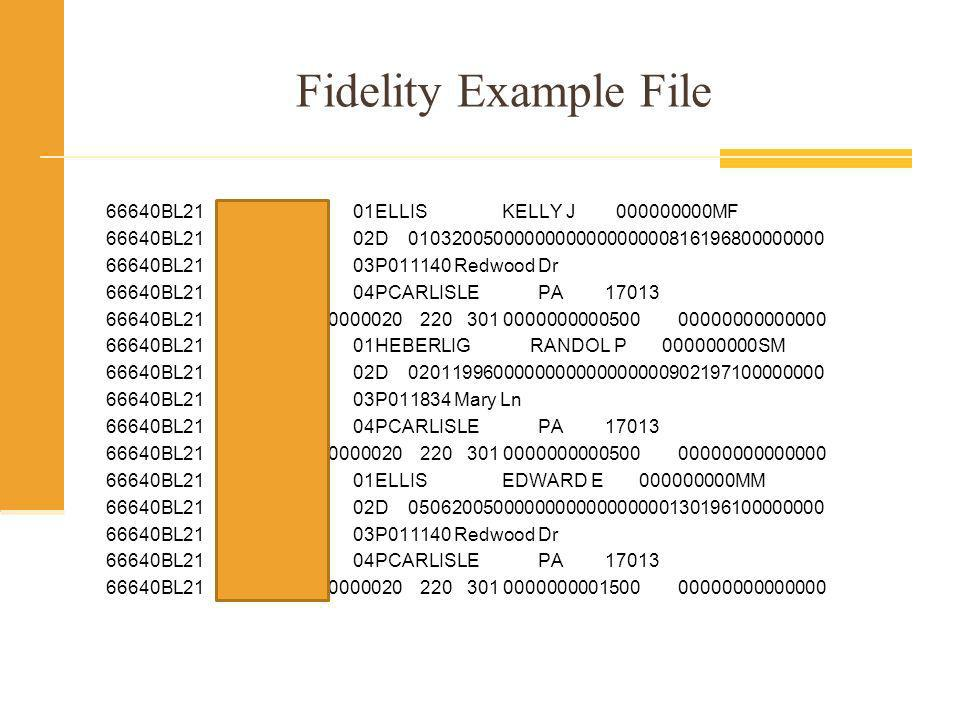 TIAA-CREF Example File K3910100 239431384 00090420000000000000000000000000000 00000001015200906031966Aarons,Paula M K3910100 168486303 001087900000000
