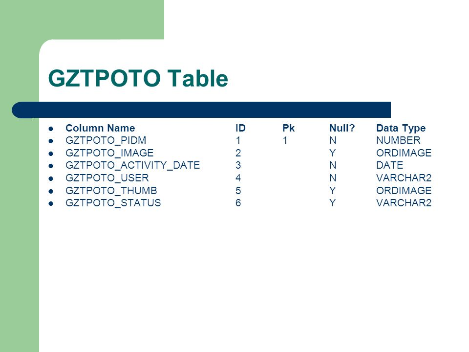 GZTPOTO Table Column NameIDPkNull?Data Type GZTPOTO_PIDM11NNUMBER GZTPOTO_IMAGE2YORDIMAGE GZTPOTO_ACTIVITY_DATE3NDATE GZTPOTO_USER4NVARCHAR2 GZTPOTO_T