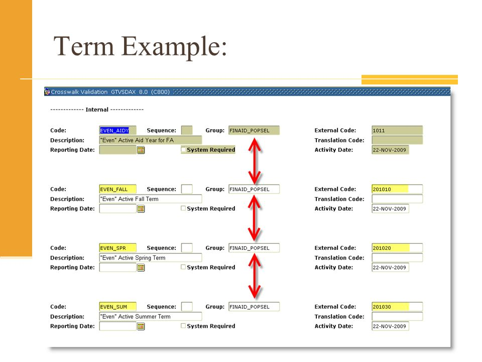 Term Example: