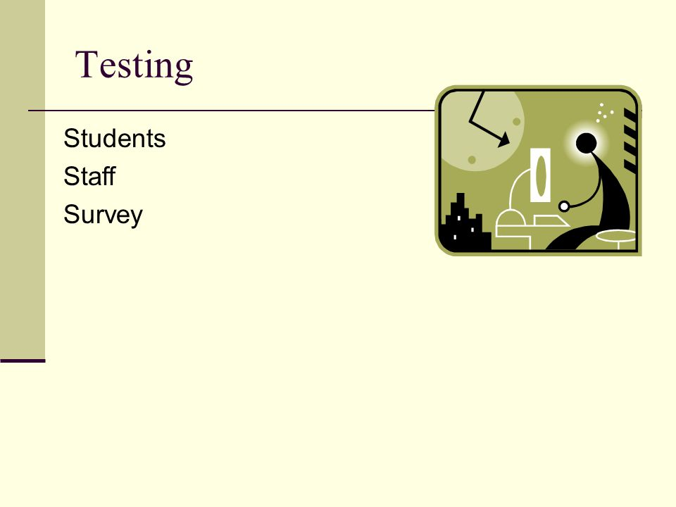 Testing Students Staff Survey