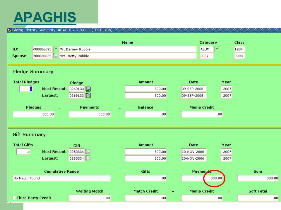 APAGHIS