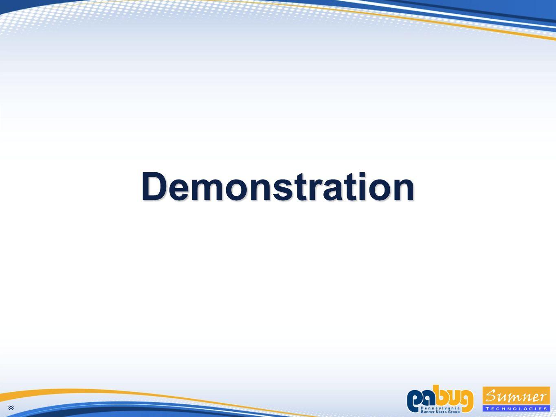 88 Demonstration