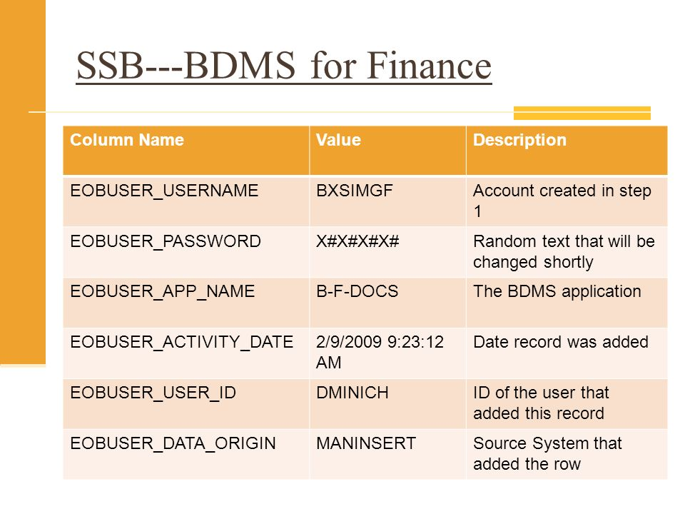 SSB---BDMS for Finance Column NameValueDescription EOBUSER_USERNAMEBXSIMGFAccount created in step 1 EOBUSER_PASSWORDX#X#X#X#Random text that will be c