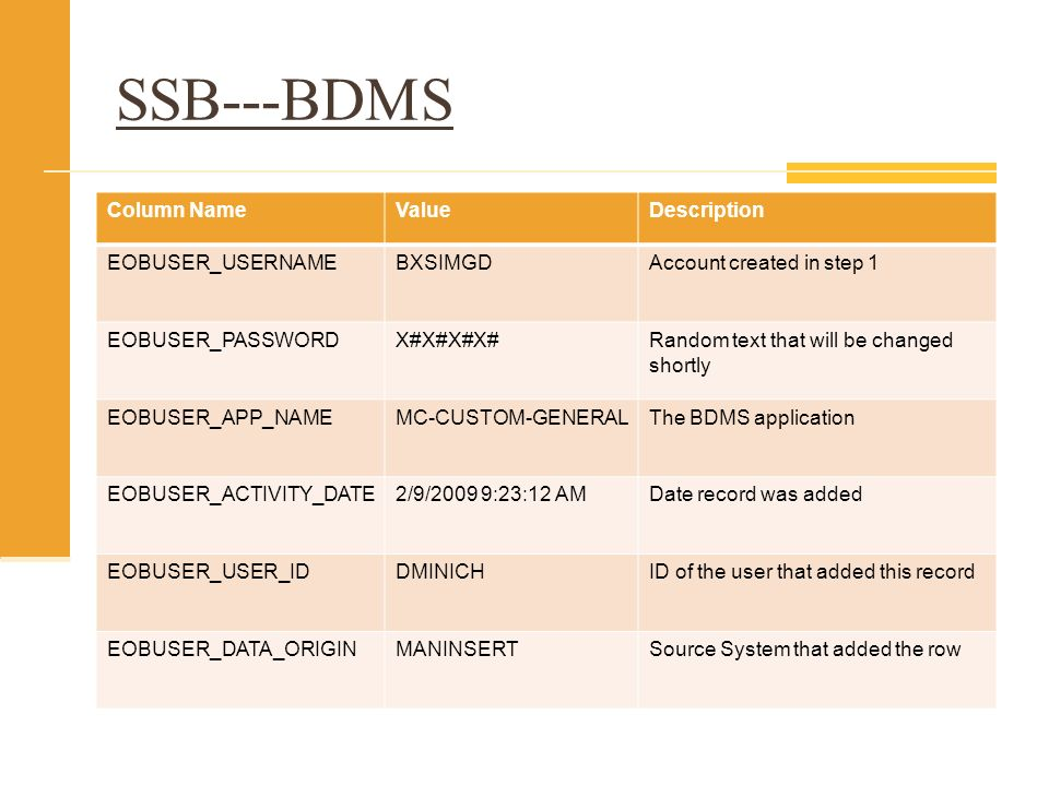 SSB---BDMS Column NameValueDescription EOBUSER_USERNAMEBXSIMGDAccount created in step 1 EOBUSER_PASSWORDX#X#X#X#Random text that will be changed short