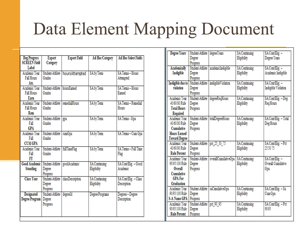 Data Element Mapping Document
